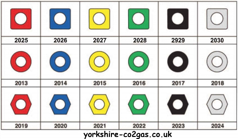 Co2 cylinder safety collar sheet, colours: red, blue, yellow, black and white. Shapes: round. Hexagon and square. Each colour Shape has a different expiry year